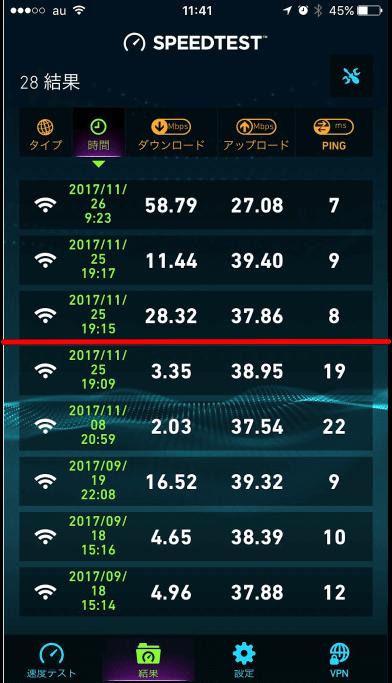 インターネット回線スピード計測結果