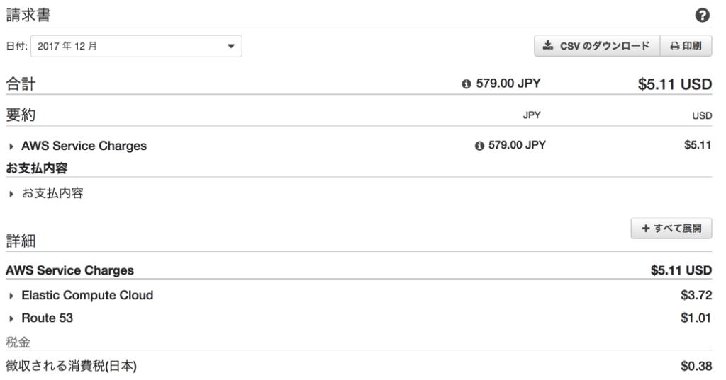 【201712月分】AWS利用料金