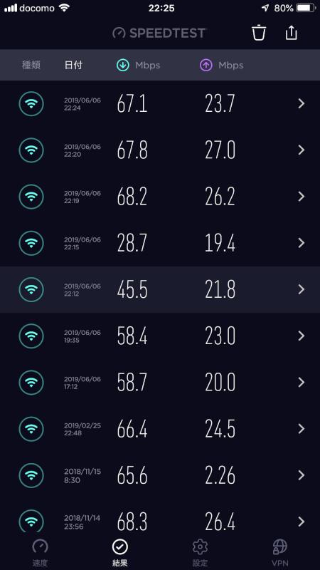 TP-Link Archer A10インターネット回線速度結果